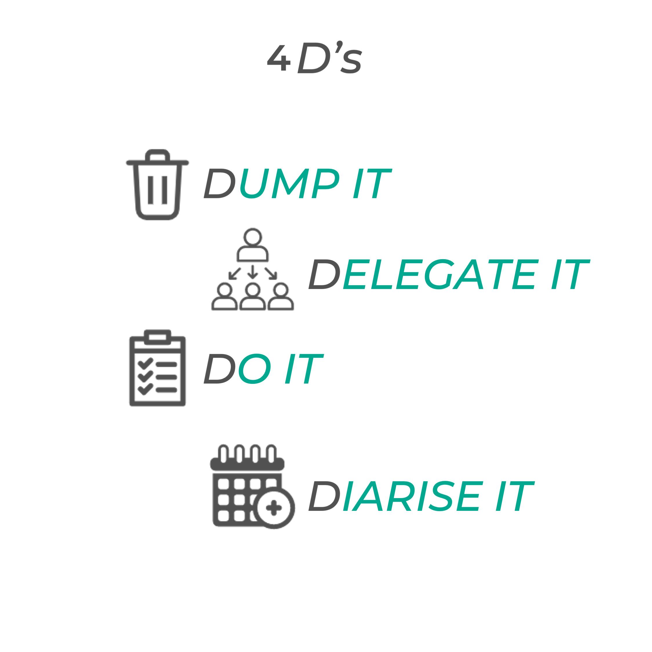 4 D's